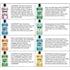 Listerine-Chart-J&J Consumer Products-Dental Supplies