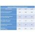 EarLoop Mask Blue Level 3 - 50/bx. - UniPack - dental supplies